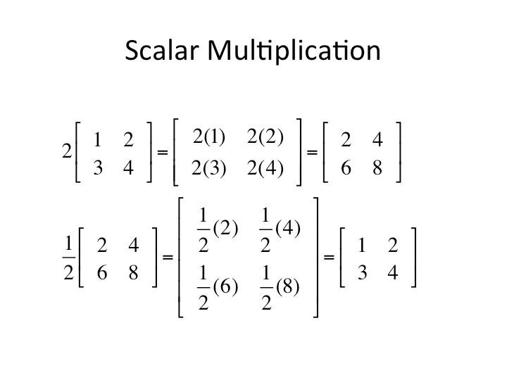 MULTIPLICATION OF MATRIX BY A REAL NUMBER