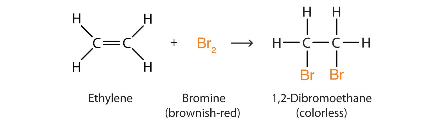 Addition reactions with bromine