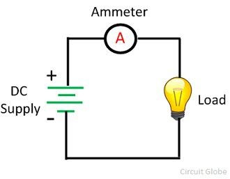 Ampere (A)