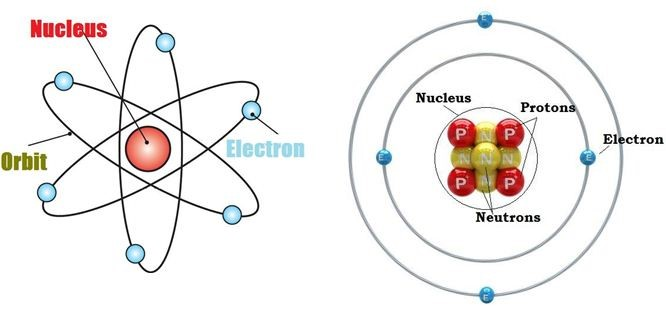 Atomic Structure of Isotopes