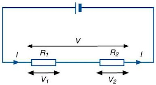 Potential Difference across a series circuit
