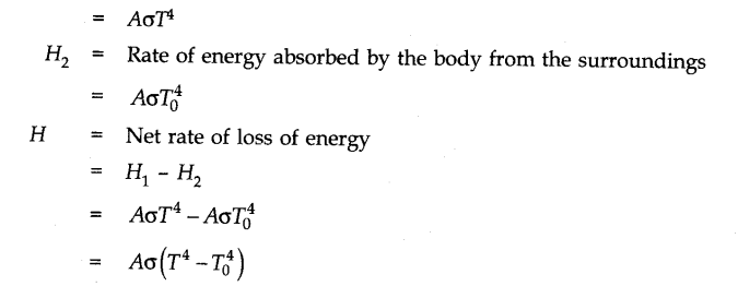 Rate of energy emitted by the body