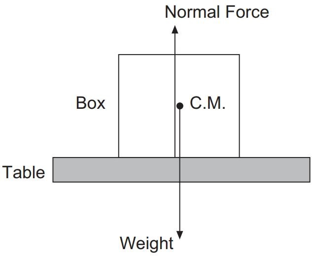 Tension force